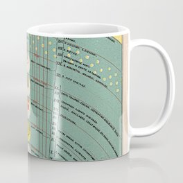 The Ordering of Paradise Coffee Mug
