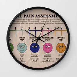 Universal Pain Assessment Chart Wall Clock