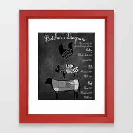 Butcher's Diagram - Chalkboard Inspired Framed Art Print