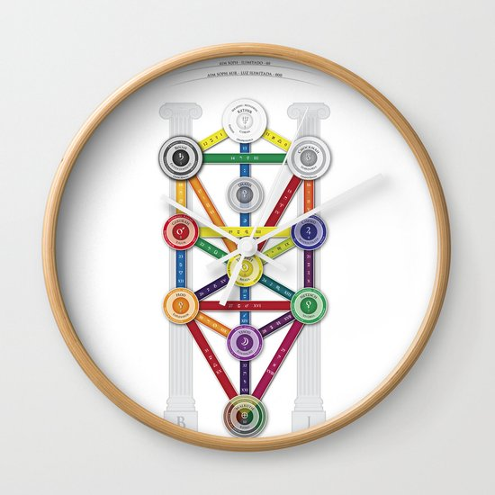 Tree Of Life Kabbalah Wall Clock By Conversaentreadeptus Society6 The structure is closely related to the kabbalah, the jewish mysticism. tree of life kabbalah wall clock by conversaentreadeptus