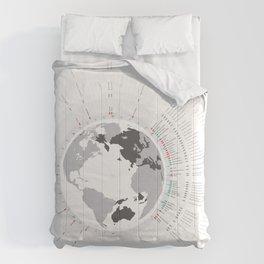 Typographic Timeline Comforters