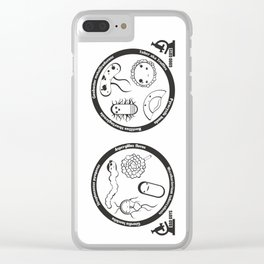 Microbiology Clear iPhone Case
