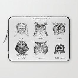 Caffeinated Owls Laptop Sleeve