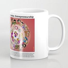 Next Generation  Entrepreneurship Coffee Mug