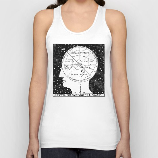 Astro Phrenological Chart by olaholahola