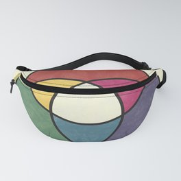Matthew Luckiesh: The Additive Method of Mixing Colors (1921), vintage re-make Fanny Pack
