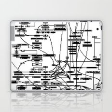 system Laptop & iPad Skin