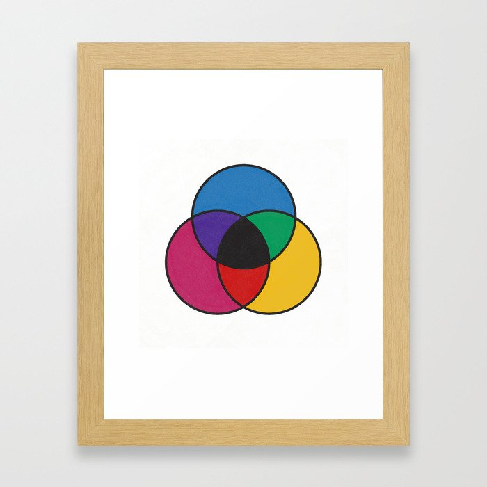 Matthew Luckiesh: The Subtractive Method of Mixing Colors (1921), re-make, interpretation Framed Art Print
