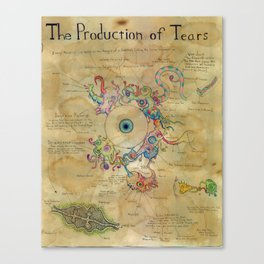 The Production of Tears Canvas Print
