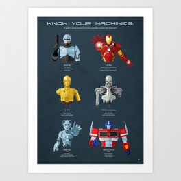 Know Your Machines Art Print