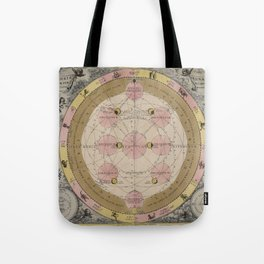 Van Loon - Theory of the Moon's Orbit and Cycles, 1708 Tote Bag