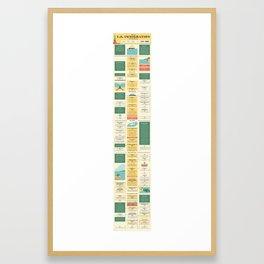 History of US Immigration Timeline Framed Art Print
