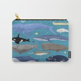Whale Species Carry-All Pouch
