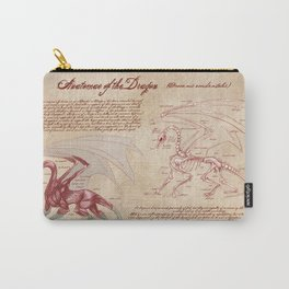 Anatomy of the Dragon Carry-All Pouch
