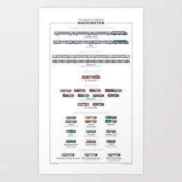 Guide - The Transit of Greater Washington Art Print