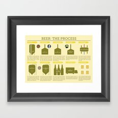 Beer Brewing Part One: How to brew Framed Art Print