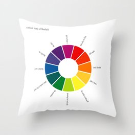 A Visual Study of Sherlock Throw Pillow