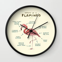 Anatomy of a Flamingo Wall Clock
