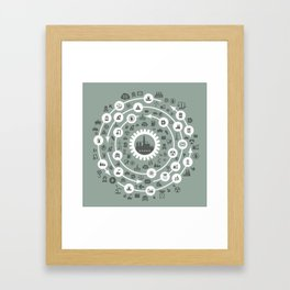 Industry a circle Framed Art Print
