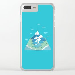 Seven Summits Clear iPhone Case