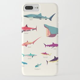 Sharks iPhone Case