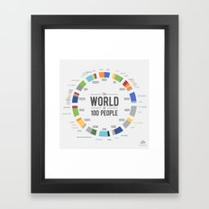The World as 100 People (EN) Framed Art Print
