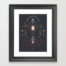 the sign Framed Art Print