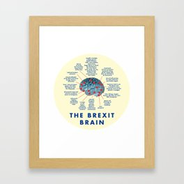 THE BREXIT BRAIN (AND WHAT IT THINKS) Framed Art Print