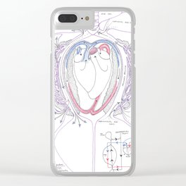 Avian Respiratory System with Heart, Colour Clear iPhone Case