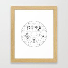 RITUAL PENTACLE Framed Art Print