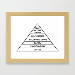 Hierarchy of Needs... Coffee! Framed Art Print
