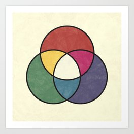 Matthew Luckiesh: The Additive Method of Mixing Colors (1921), vintage re-make Art Print