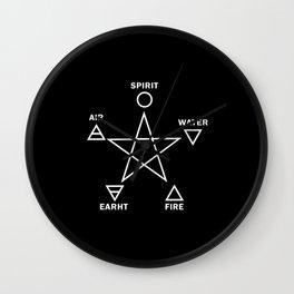 Five Elements Star Wall Clock