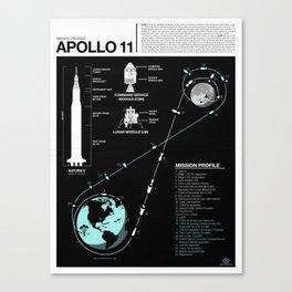 Apollo 11 Mission Diagram Canvas Print