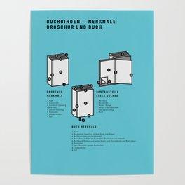 Buchbinden – Merkmale Broschur und Buch (in German) Poster