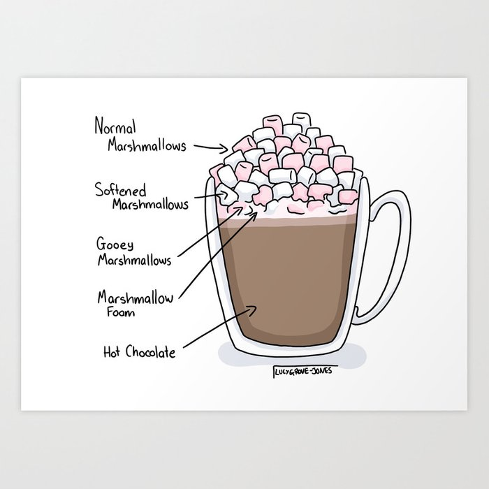 Mini Marshmallow Hot Chocolate Art Print