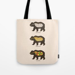 The Eating Habits of Bears Tote Bag