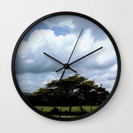 When Clouds Threaten Wall Clock