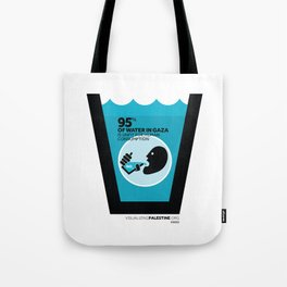 Gaza Water: Confined & Contaminated Tote Bag