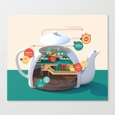 How to make the best pot of tea Canvas Print