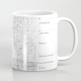 Cerebral Coffee Mug