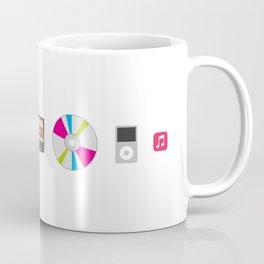 Evolution of Music Coffee Mug