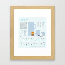Drinking water quality - Italian version Framed Art Print