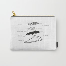 Fig 1 WHT Carry-All Pouch