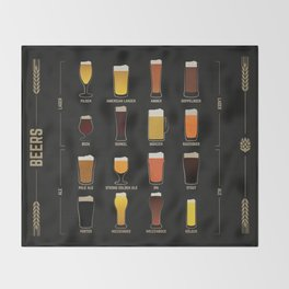 Beer Guide Throw Blanket