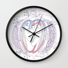 Avian Respiratory System with Heart, Colour Wall Clock