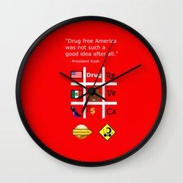 wrong results Wall Clock