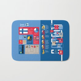 Finland Infographic (English Version) Bath Mat