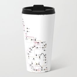North by Northwest Travel Mug