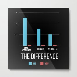 What's The Difference Metal Print